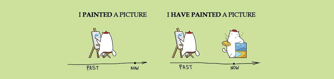 Resultado de imagem para past simple Past perfect exercises